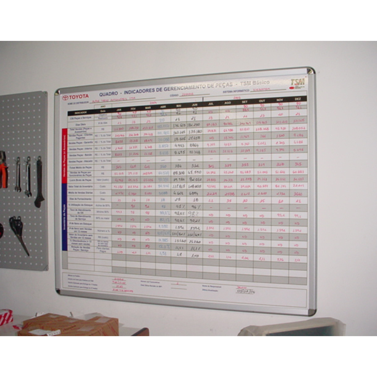 Toyota quadro indicadores de gerenciamento de peas conecta lightbox fandeluxe Choice Image